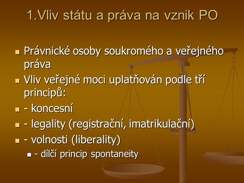1.Vliv státu a práva na vznik PO Právnické osoby soukromého a veřejného práva Právnické osoby soukromého a veřejného práva Vliv veřejné moci uplatňová