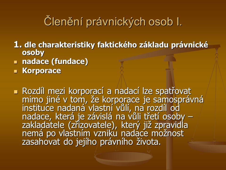 Členění právnických osob I. 1. dle charakteristiky faktického základu právnické osoby nadace (fundace) nadace (fundace) Korporace Korporace Rozdíl mez