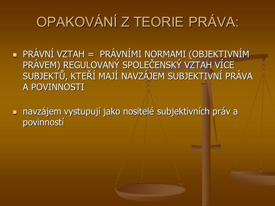 FYZICKÉ OSOBY ZPŮSOBILOST K PRÁVNÍM ÚKONŮM Způsobilost vlastními právními úkony nabývat práv a povinností Způsobilost vlastními právními úkony nabývat práv a povinností Vznik: postupně, v závislosti na rozumové a volní vyspělosti Vznik: postupně, v závislosti na rozumové a volní vyspělosti V plném rozsahu se nabývá zletilostí V plném rozsahu se nabývá zletilostí + dovršením 18 roku věku + uzavřením manželství osoby starší 16 let s přivolením soudu