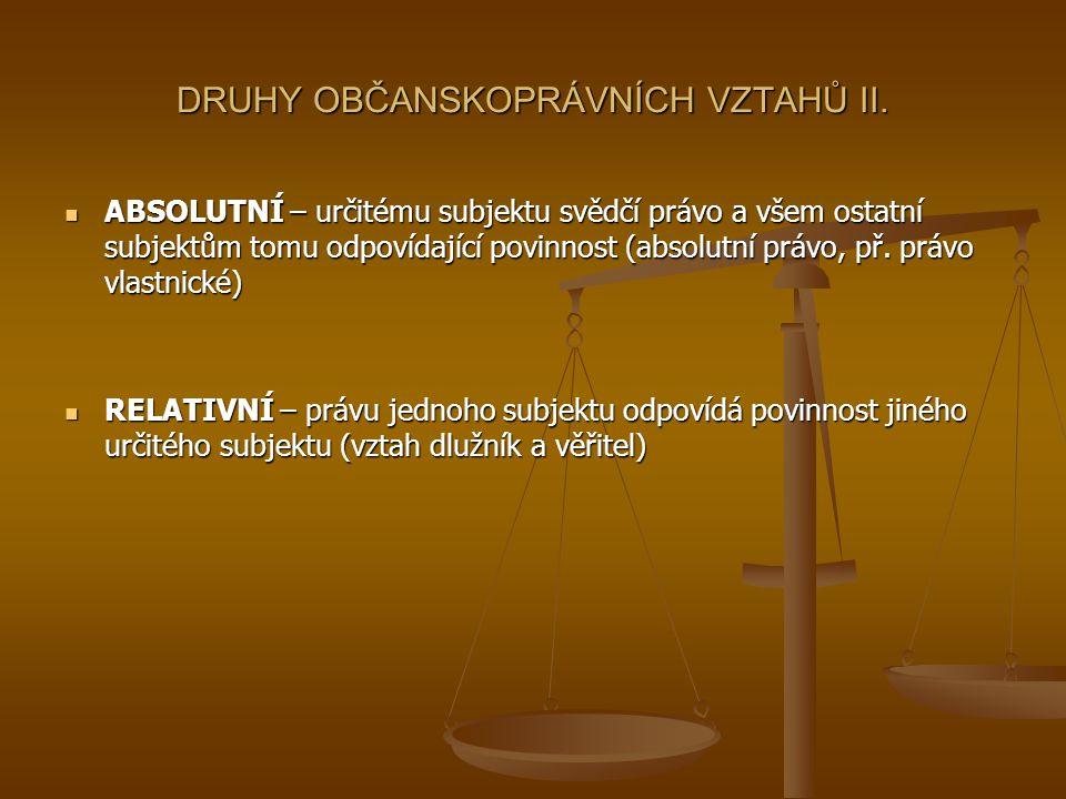 DRUHY OBČANSKOPRÁVNÍCH VZTAHŮ III.