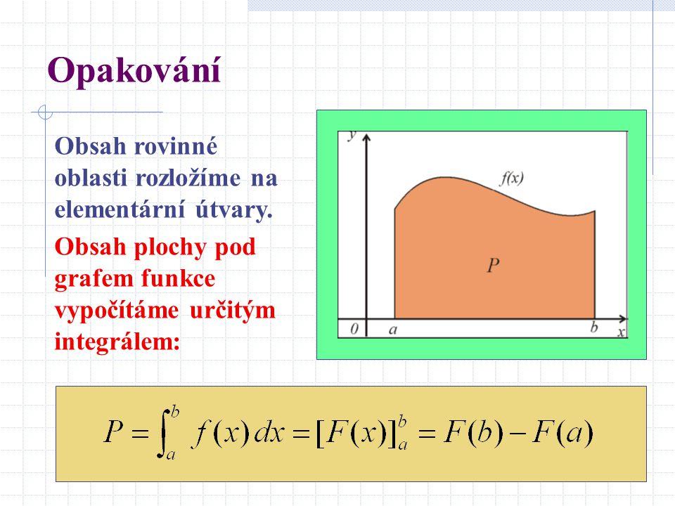 Opakování Obsah rovinné oblasti rozložíme na elementární útvary. Obsah plochy pod grafem funkce vypočítáme určitým integrálem: