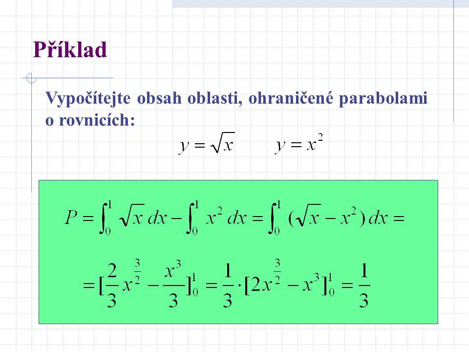 Příklad Vypočítejte obsah oblasti, ohraničené parabolami o rovnicích: