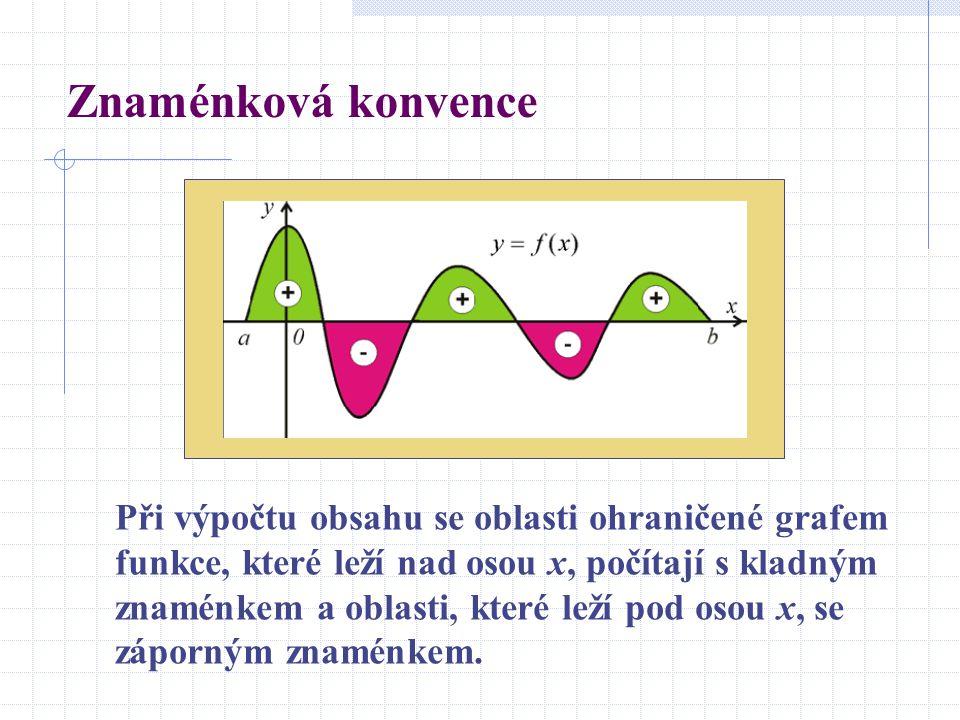 Znaménková konvence Při výpočtu obsahu se oblasti ohraničené grafem funkce, které leží nad osou x, počítají s kladným znaménkem a oblasti, které leží