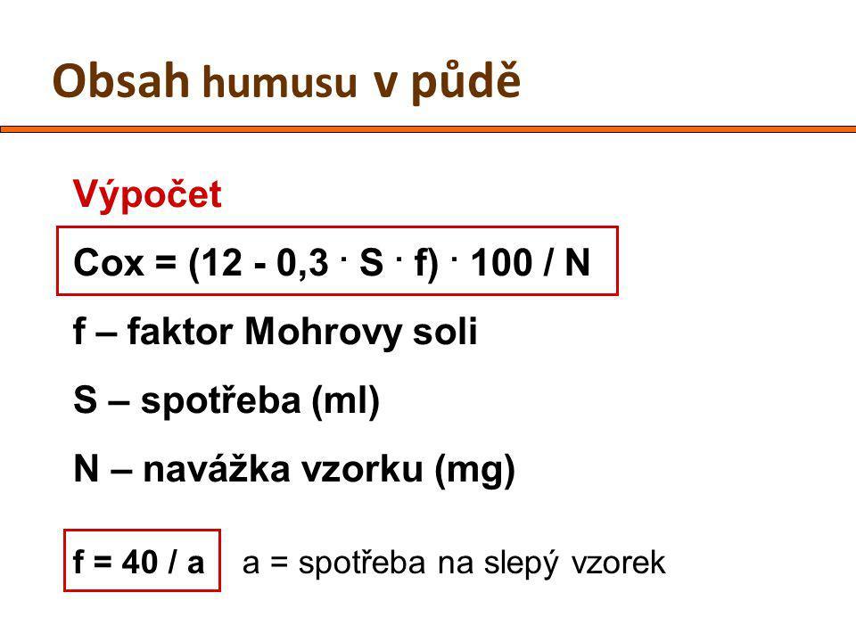 Obsah humusu v půdě % humusu = Cox. 1,724 Převod na % humusu