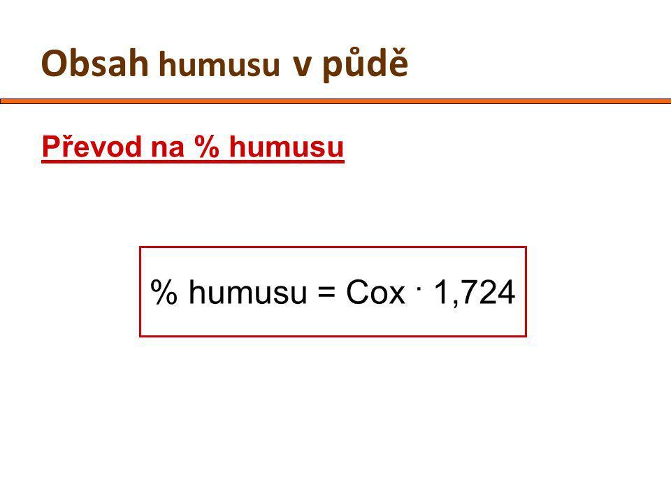 Obsah humusu v půdě Cox (%)Humus (%)Označení obsahu < 0,6< 1,0velmi nízký 0,6 - 1,11,0 - 2,0nízký 1,1 - 1,72,0 - 3,0střední 1,7 - 2,93,0 - 5,0vysoký > 2,9> 5,0velmi vysoký
