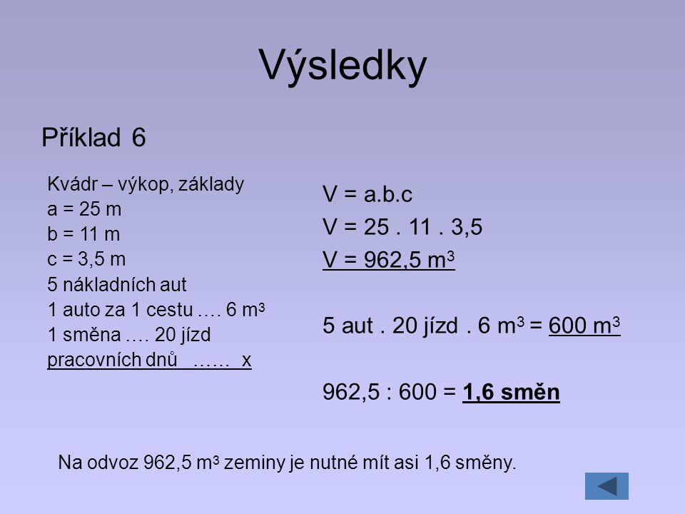 Výsledky Příklad 6 Kvádr – výkop, základy a = 25 m b = 11 m c = 3,5 m 5 nákladních aut 1 auto za 1 cestu …. 6 m 3 1 směna …. 20 jízd pracovních dnů ……