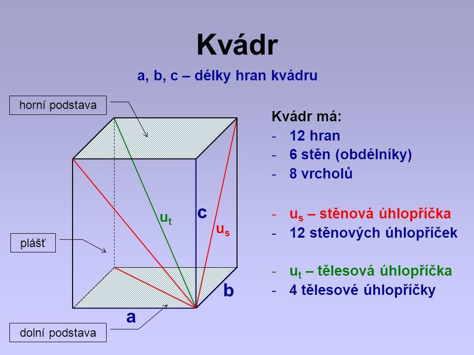 Kvádr c b a a, b, c – délky hran kvádru dolní podstava plášť horní podstava Kvádr má: -12 hran -6 stěn (obdélníky) -8 vrcholů -u s – stěnová úhlopříčk