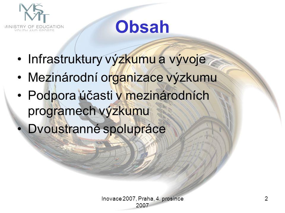 Inovace 2007, Praha, 4. prosince 2007 2 Obsah Infrastruktury výzkumu a vývoje Mezinárodní organizace výzkumu Podpora účasti v mezinárodních programech
