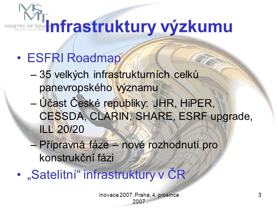 Inovace 2007, Praha, 4. prosince 2007 3 Infrastruktury výzkumu ESFRI Roadmap –35 velkých infrastrukturních celků panevropského významu –Účast České re