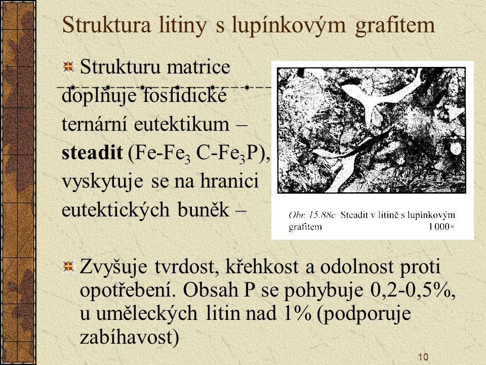 10 Struktura litiny s lupínkovým grafitem Strukturu matrice doplňuje fosfidické ternární eutektikum – steadit (Fe-Fe 3 C-Fe 3 P), vyskytuje se na hran