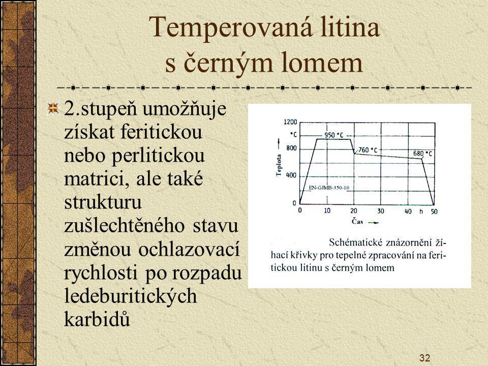 32 Temperovaná litina s černým lomem 2.stupeň umožňuje získat feritickou nebo perlitickou matrici, ale také strukturu zušlechtěného stavu změnou ochla