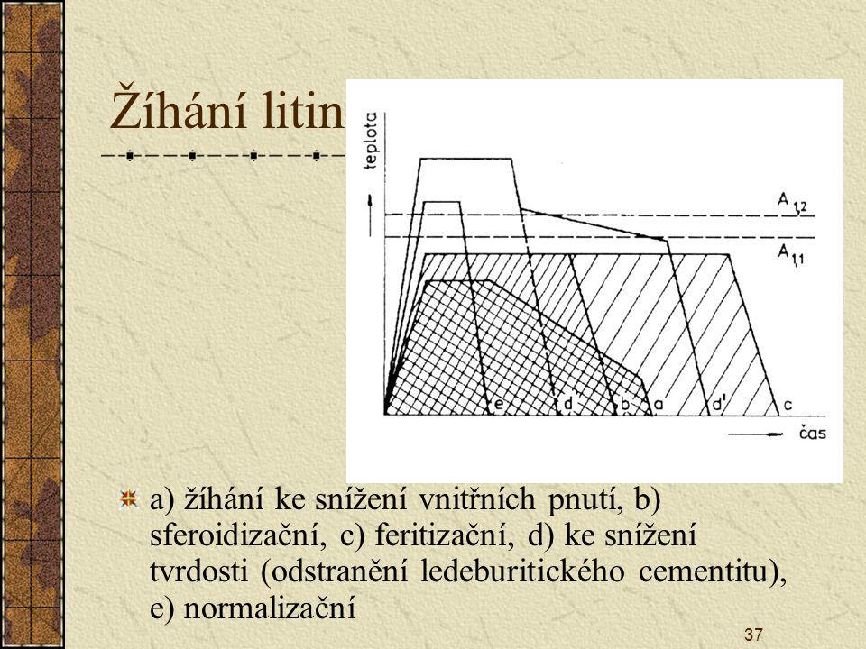 37 Žíhání litin a) žíhání ke snížení vnitřních pnutí, b) sferoidizační, c) feritizační, d) ke snížení tvrdosti (odstranění ledeburitického cementitu),