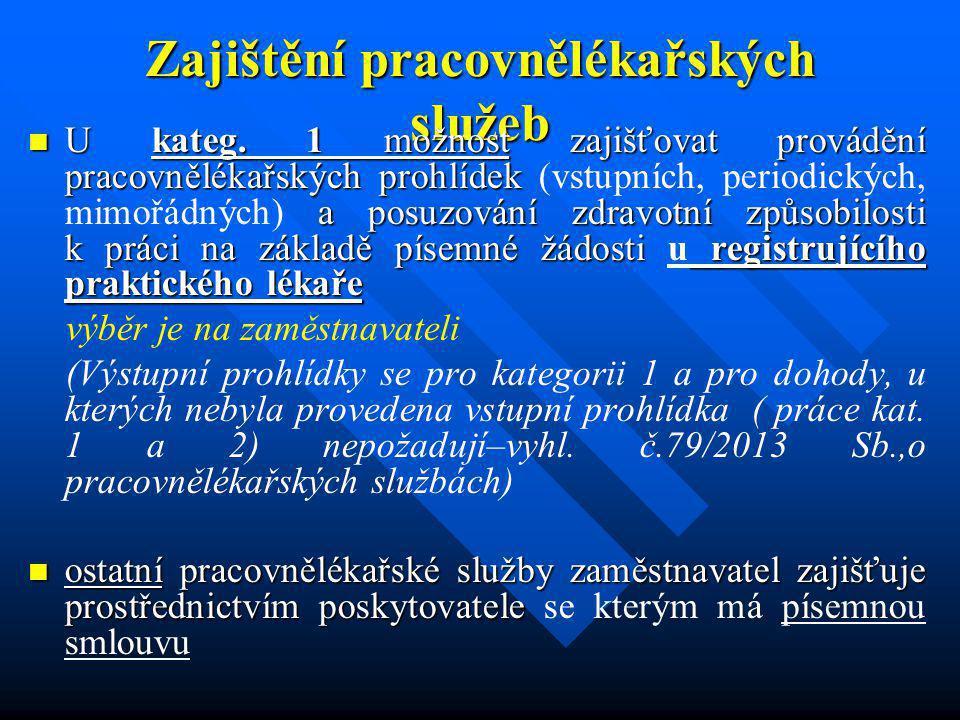 Rozsah PLS Časy pro provádění lékařských prohlídek a pro zajištění dohledu a poradenství uvedené v příloze č.