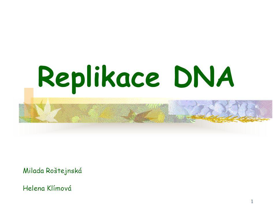Co je výsledkem replikace Replikační počátky a replikační vidličky DNA-polymerasa Asymetričnost replikační vidličky Korektorská schopnost DNA-polymerasy Replikační aparát Použitá literatura Primasa Okazakiho fragmenty Animace Obsah