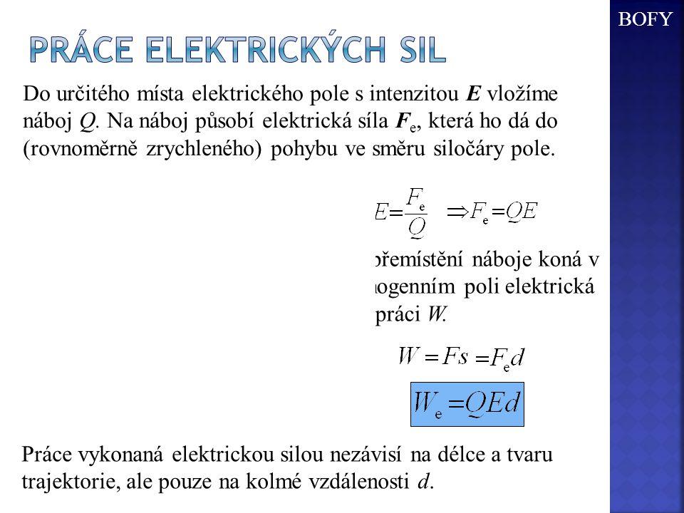 + - Do určitého místa elektrického pole s intenzitou E vložíme náboj Q. Na náboj působí elektrická síla F e, která ho dá do (rovnoměrně zrychleného) p