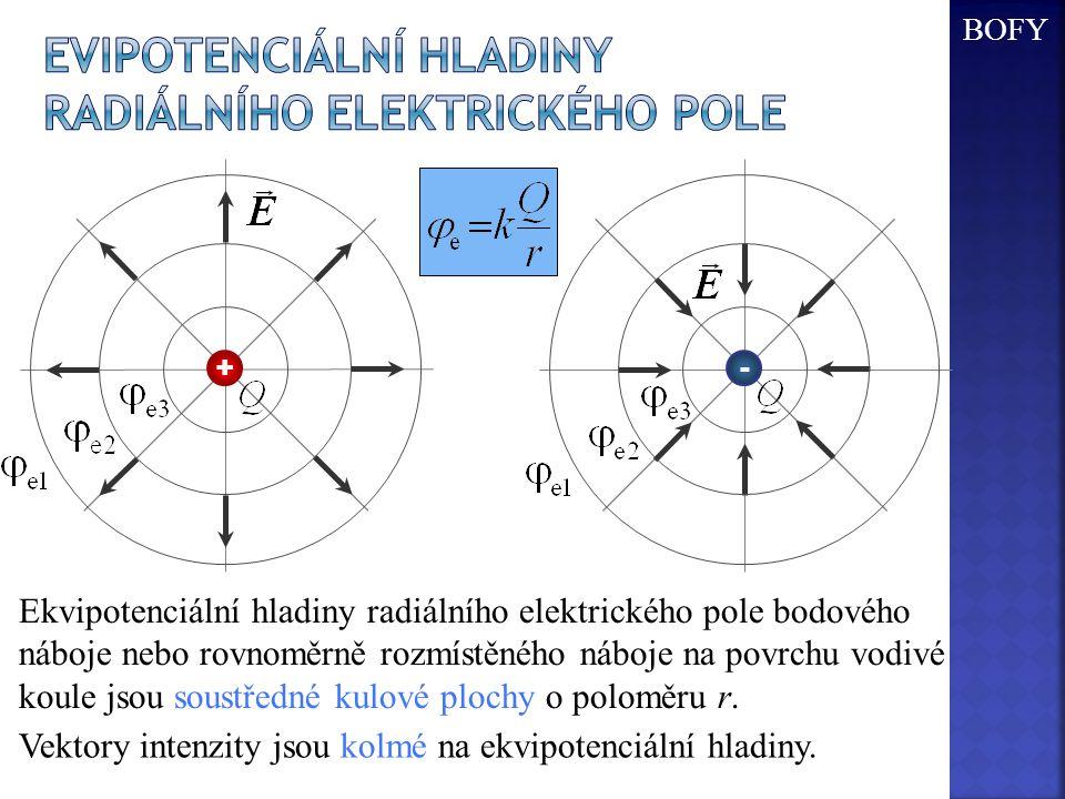 Ekvipotenciální hladiny radiálního elektrického pole bodového náboje nebo rovnoměrně rozmístěného náboje na povrchu vodivé koule jsou soustředné kulov