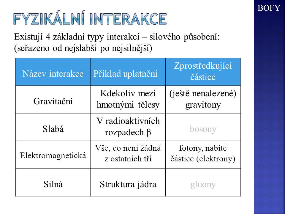 BOFY Existují 4 základní typy interakcí – silového působení: (seřazeno od nejslabší po nejsilnější) Název interakcePříklad uplatnění Zprostředkující č