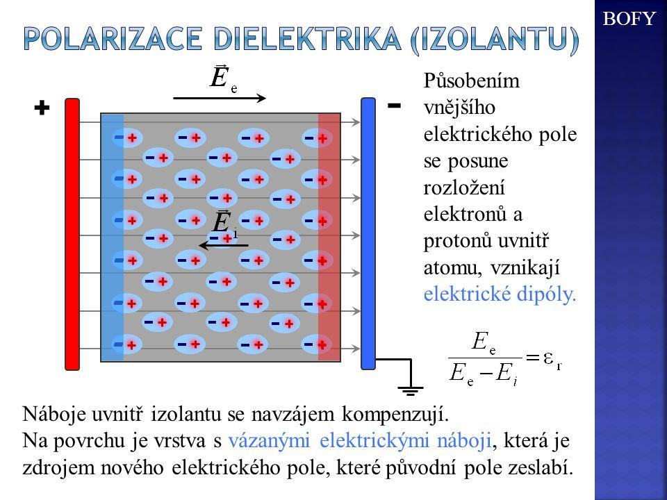Působením vnějšího elektrického pole se posune rozložení elektronů a protonů uvnitř atomu, vznikají elektrické dipóly. + - Náboje uvnitř izolantu se n