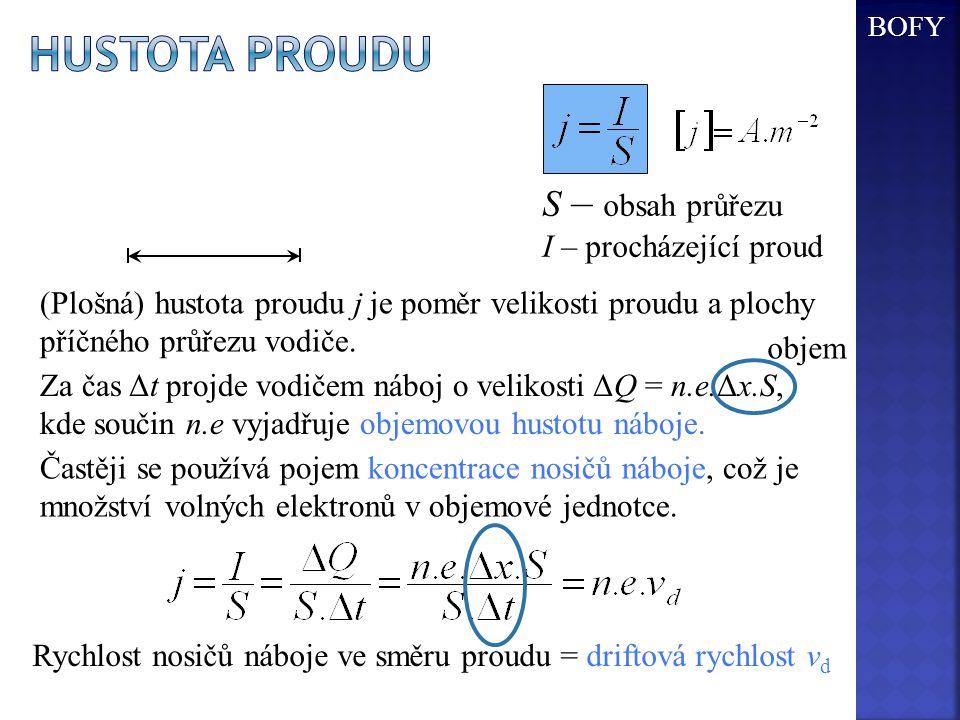S – obsah průřezu I – procházející proud (Plošná) hustota proudu j je poměr velikosti proudu a plochy příčného průřezu vodiče. ΔxΔx Za čas Δt projde v