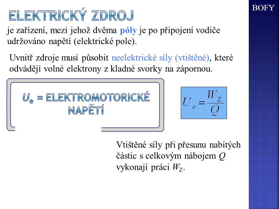 je zařízení, mezi jehož dvěma póly je po připojení vodiče udržováno napětí (elektrické pole). + - - - - - + + + + - Uvnitř zdroje musí působit neelekt