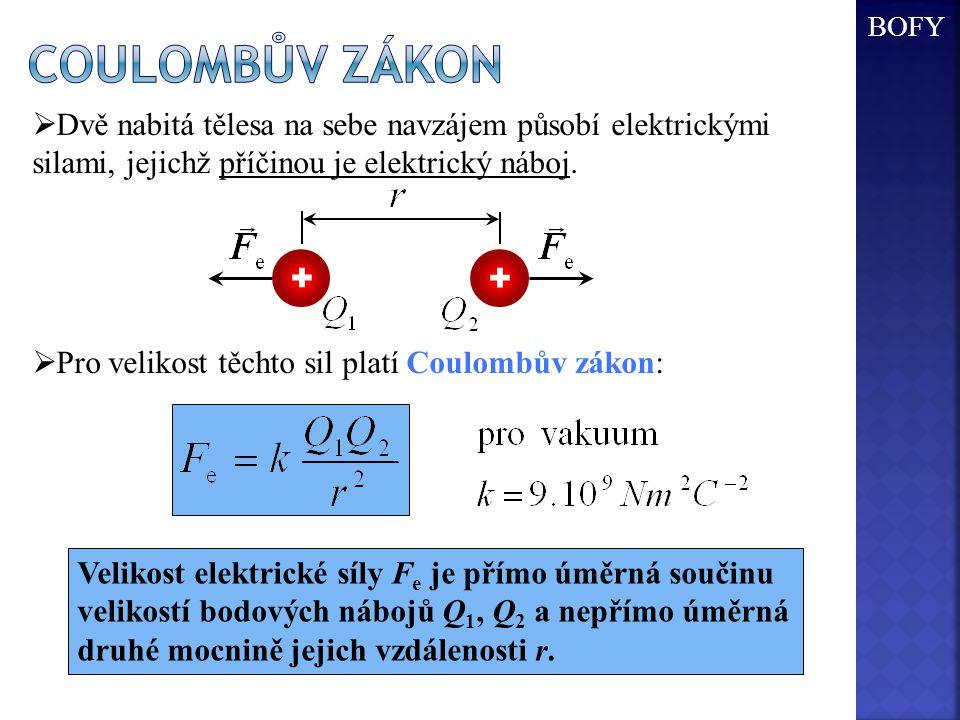  Dvě nabitá tělesa na sebe navzájem působí elektrickými silami, jejichž příčinou je elektrický náboj.  Pro velikost těchto sil platí Coulombův zákon