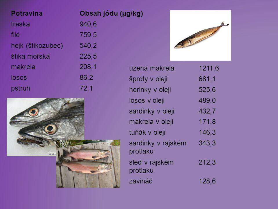 PotravinaObsah jódu (µg/kg) treska940,6 filé759,5 hejk (štikozubec)540,2 štika mořská225,5 makrela208,1 losos86,2 pstruh72,1 uzená makrela1211,6 šproty v oleji681,1 herinky v oleji525,6 losos v oleji489,0 sardinky v oleji432,7 makrela v oleji171,8 tuňák v oleji146,3 sardinky v rajském protlaku 343,3 sleď v rajském protlaku 212,3 zavináč128,6