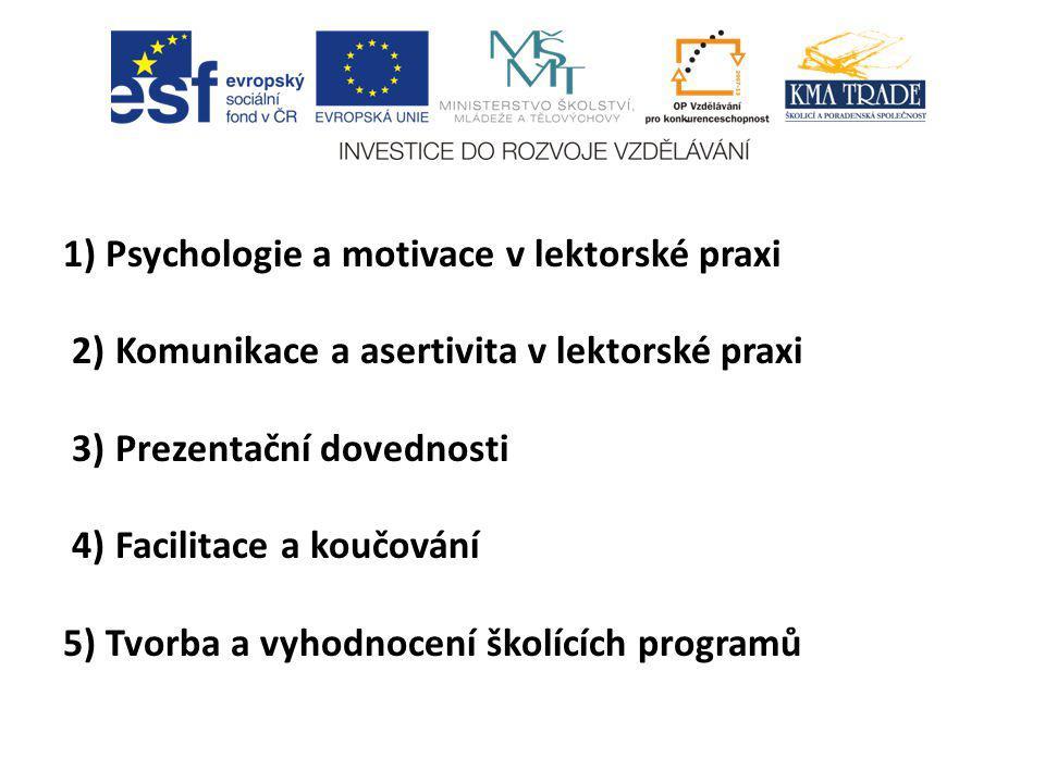 1) Psychologie a motivace v lektorské praxi 2) Komunikace a asertivita v lektorské praxi 3) Prezentační dovednosti 4) Facilitace a koučování 5) Tvorba