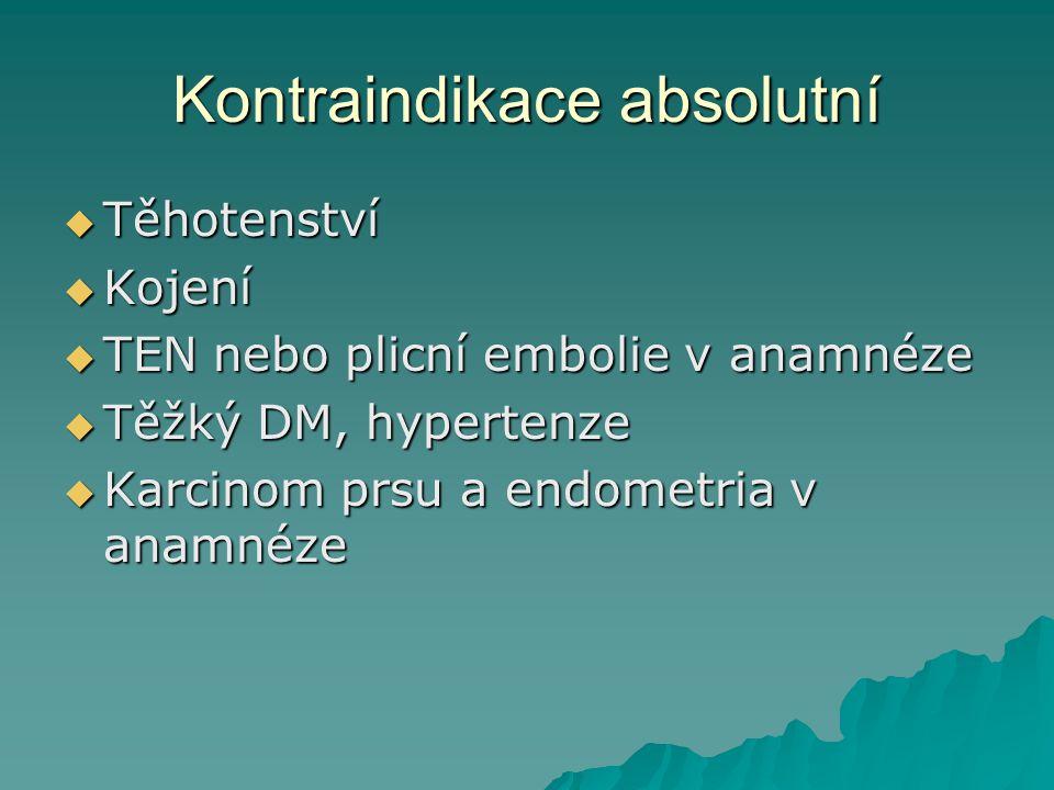 Kontraindikace absolutní  Těhotenství  Kojení  TEN nebo plicní embolie v anamnéze  Těžký DM, hypertenze  Karcinom prsu a endometria v anamnéze