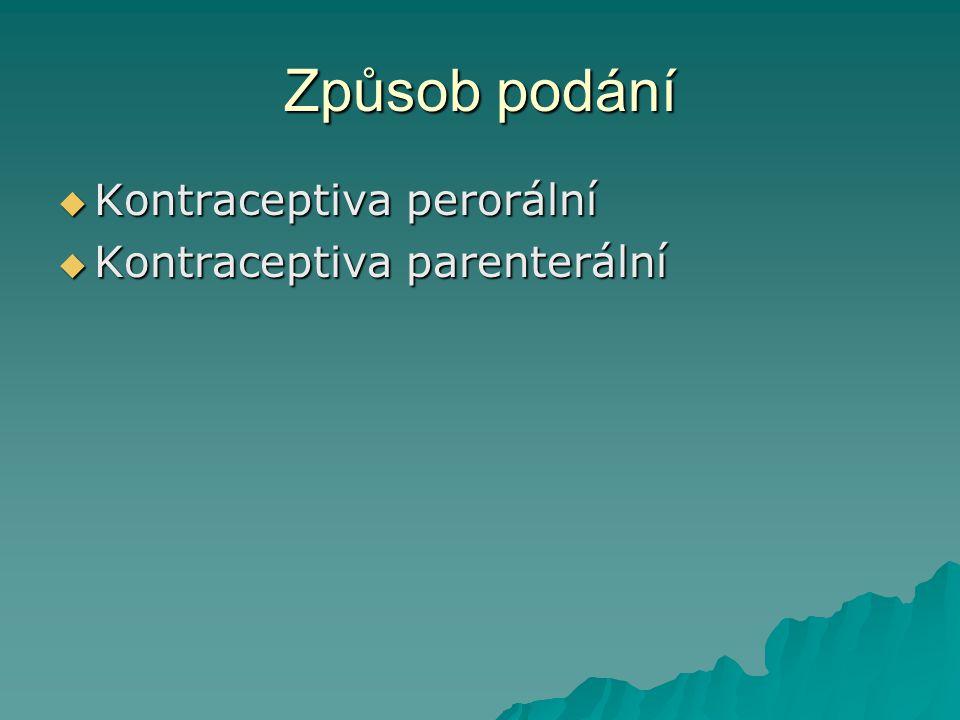 Způsob podání  Kontraceptiva perorální  Kontraceptiva parenterální