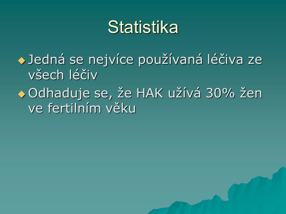 Statistika  Jedná se nejvíce používaná léčiva ze všech léčiv  Odhaduje se, že HAK užívá 30% žen ve fertilním věku