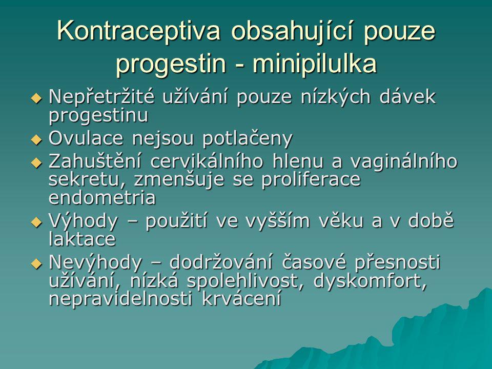Kontraceptiva obsahující pouze progestin - minipilulka  Nepřetržité užívání pouze nízkých dávek progestinu  Ovulace nejsou potlačeny  Zahuštění cer