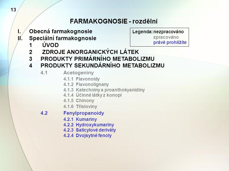 FARMAKOGNOSIE - rozdělní I.Obecná farmakognosie II.Speciální farmakognosie 1 ÚVOD 2 ZDROJE ANORGANICKÝCH LÁTEK 3PRODUKTY PRIMÁRNÍHO METABOLIZMU 4 PROD