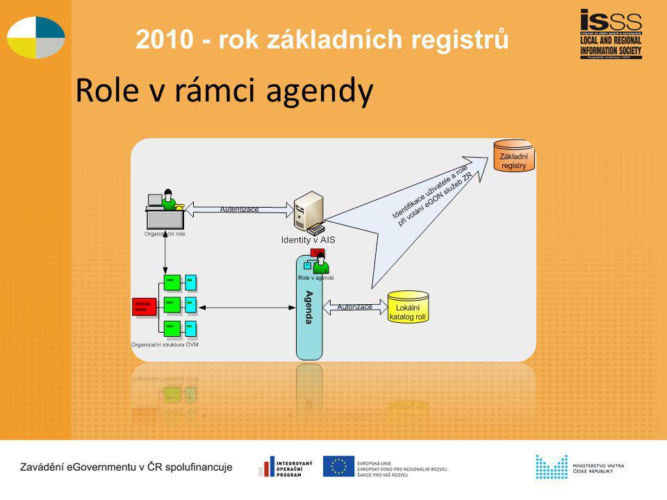 Role v rámci agendy
