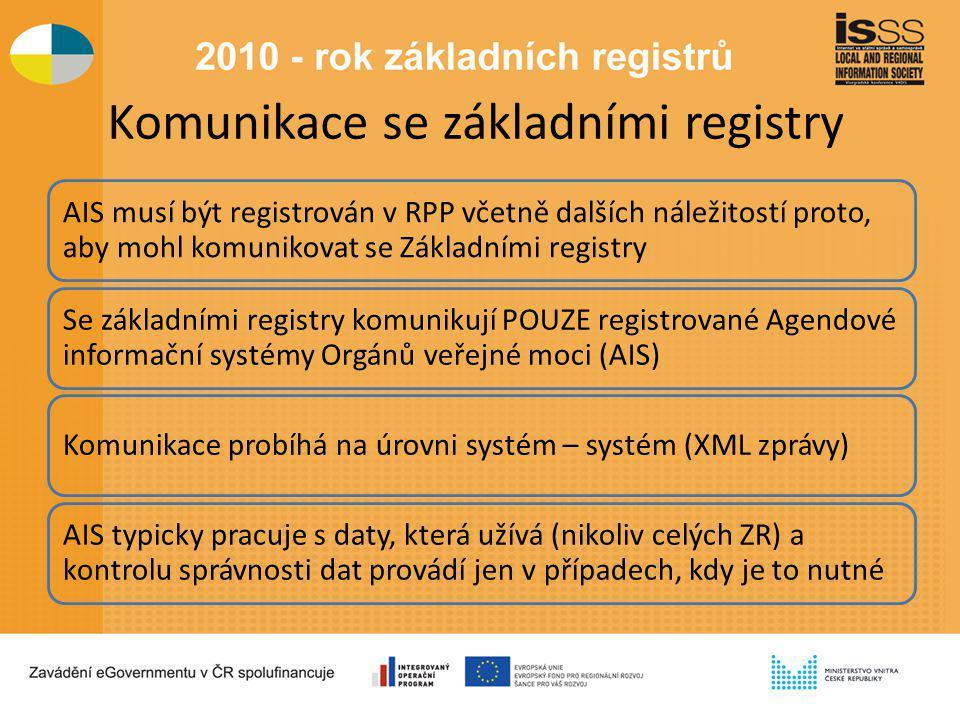 Komunikace se základními registry AIS musí být registrován v RPP včetně dalších náležitostí proto, aby mohl komunikovat se Základními registry Se základními registry komunikují POUZE registrované Agendové informační systémy Orgánů veřejné moci (AIS) Komunikace probíhá na úrovni systém – systém (XML zprávy) AIS typicky pracuje s daty, která užívá (nikoliv celých ZR) a kontrolu správnosti dat provádí jen v případech, kdy je to nutné