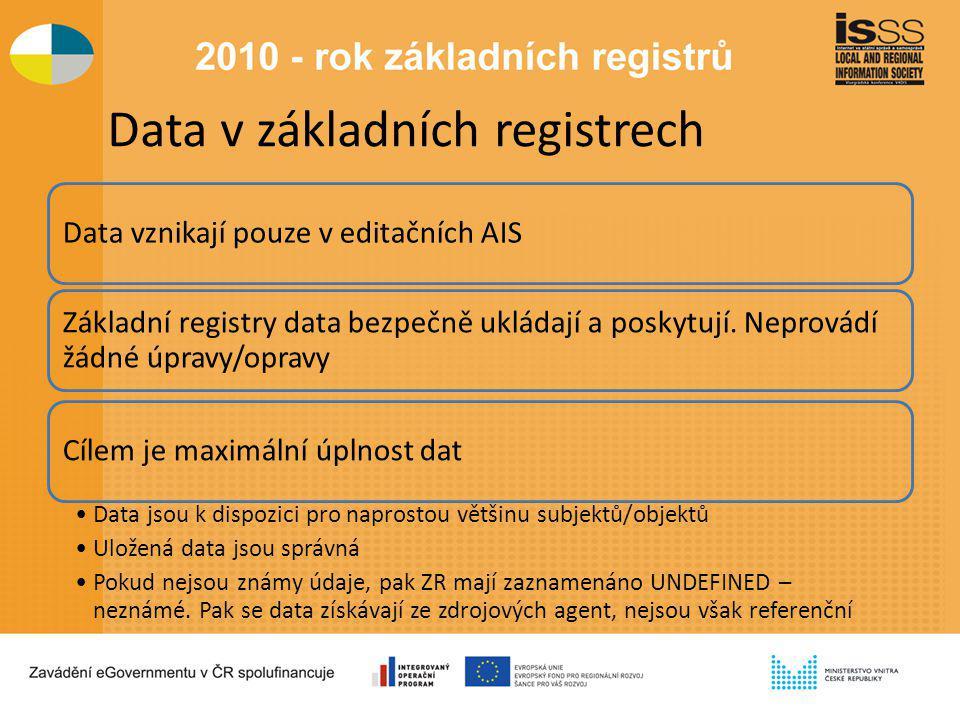 Data v základních registrech Data vznikají pouze v editačních AIS Základní registry data bezpečně ukládají a poskytují. Neprovádí žádné úpravy/opravy