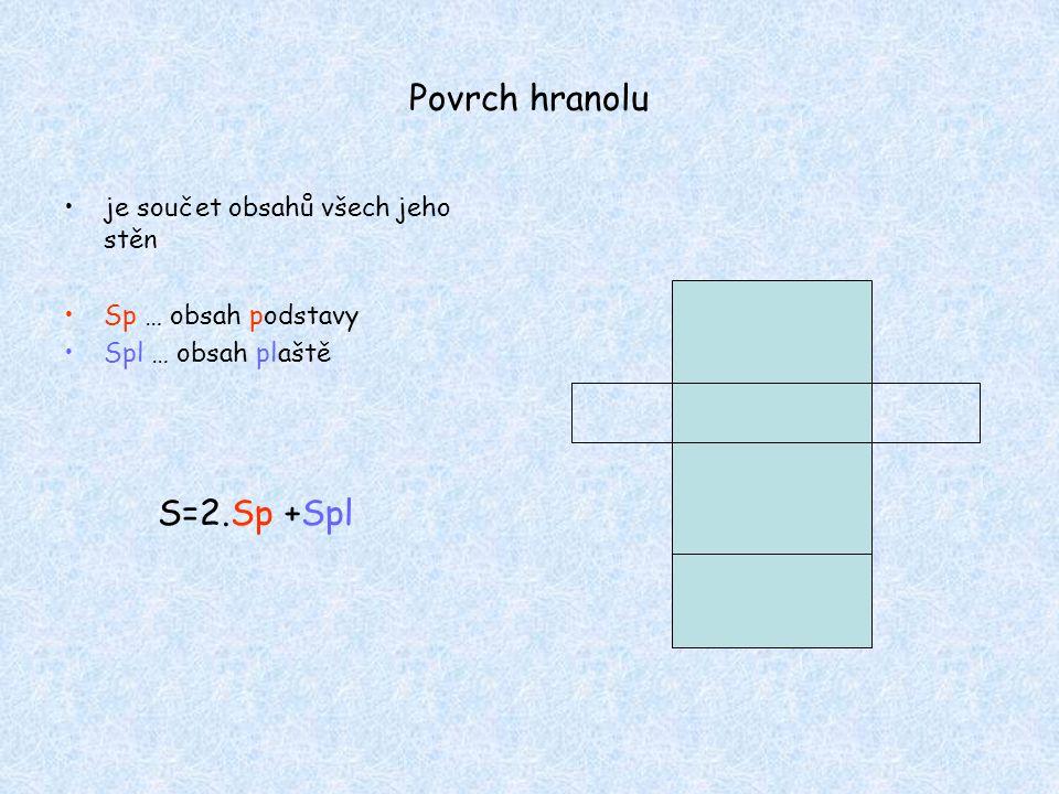 Povrch hranolu je součet obsahů všech jeho stěn Sp … obsah podstavy Spl … obsah plaště S=2.Sp +Spl