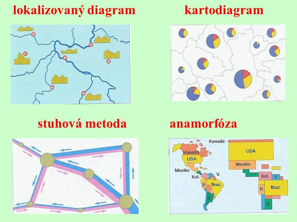 lokalizovaný diagram kartodiagram stuhová metoda anamorfóza