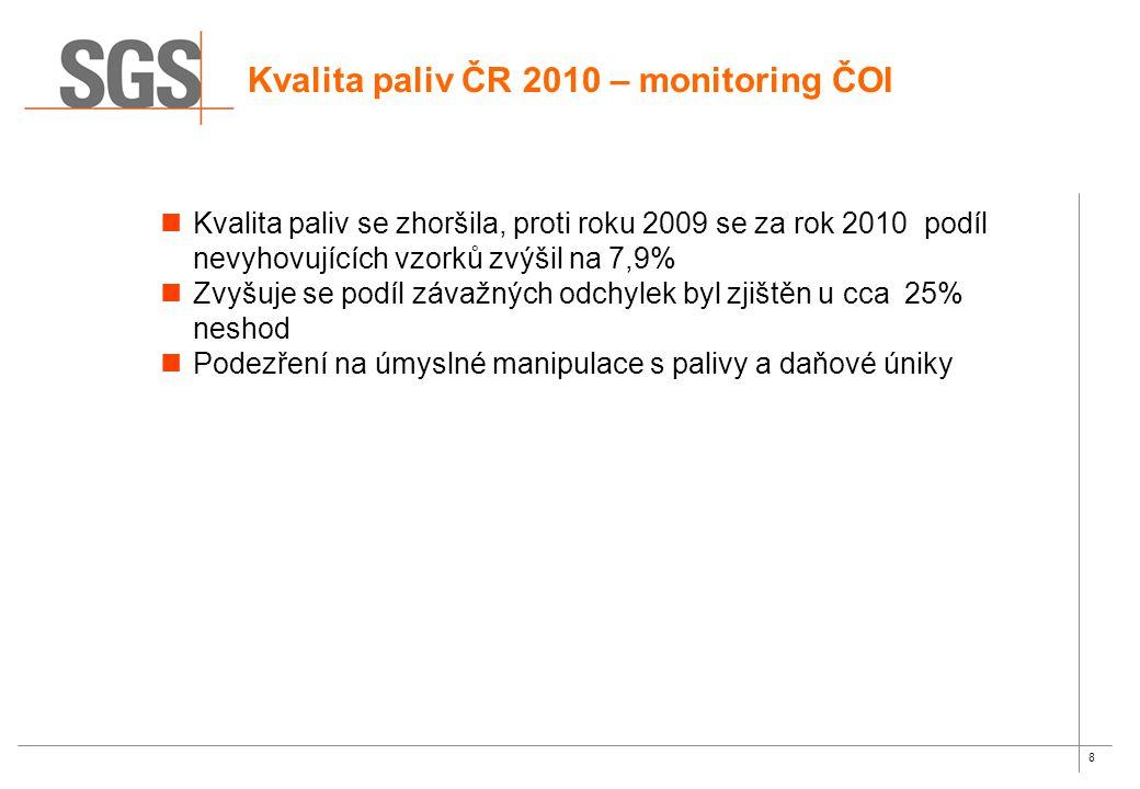8 Kvalita paliv se zhoršila, proti roku 2009 se za rok 2010 podíl nevyhovujících vzorků zvýšil na 7,9% Zvyšuje se podíl závažných odchylek byl zjištěn u cca 25% neshod Podezření na úmyslné manipulace s palivy a daňové úniky Kvalita paliv ČR 2010 – monitoring ČOI