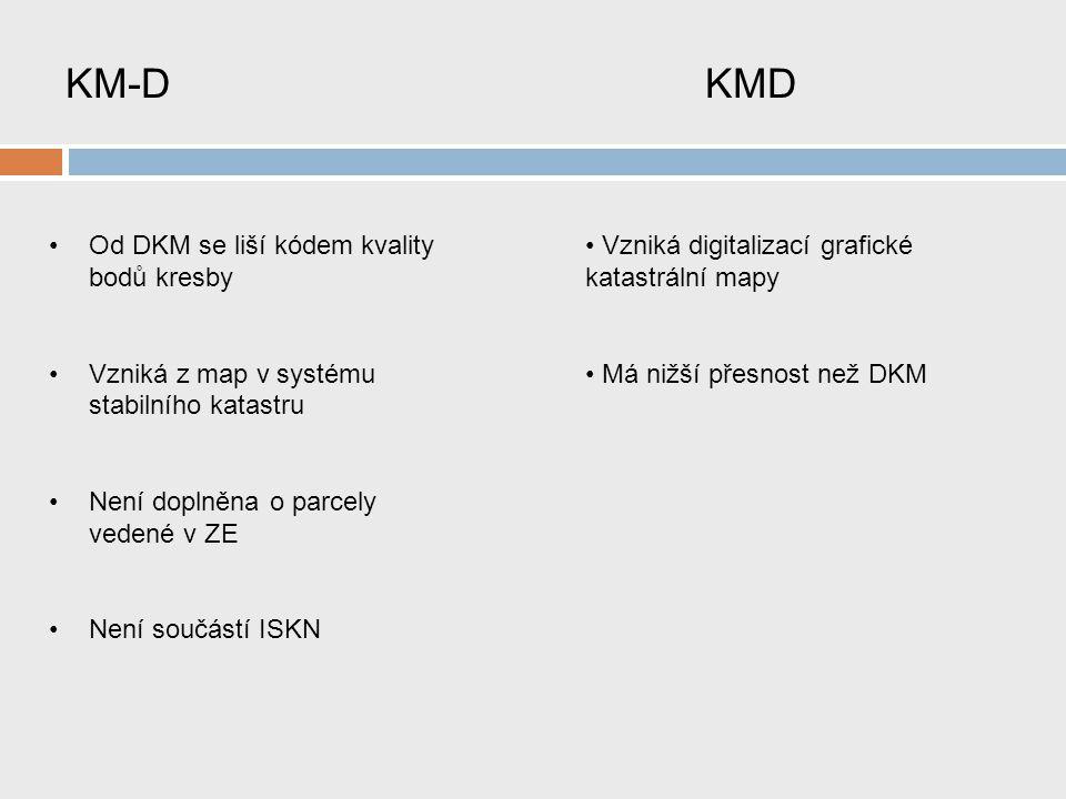 KM-DKMD Od DKM se liší kódem kvality bodů kresby Vzniká z map v systému stabilního katastru Není doplněna o parcely vedené v ZE Není součástí ISKN Vzniká digitalizací grafické katastrální mapy Má nižší přesnost než DKM