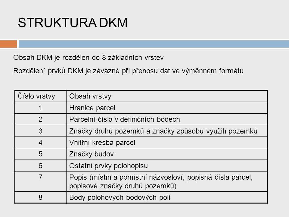 STRUKTURA DKM Obsah DKM je rozdělen do 8 základních vrstev Rozdělení prvků DKM je závazné při přenosu dat ve výměnném formátu Číslo vrstvyObsah vrstvy 1Hranice parcel 2Parcelní čísla v definičních bodech 3Značky druhů pozemků a značky způsobu využití pozemků 4Vnitřní kresba parcel 5Značky budov 6Ostatní prvky polohopisu 7Popis (místní a pomístní názvosloví, popisná čísla parcel, popisové značky druhů pozemků) 8Body polohových bodových polí
