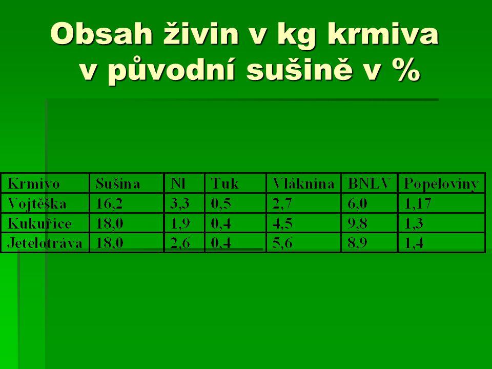 Obsah živin v kg krmiva v původní sušině v % Obsah živin v kg krmiva v původní sušině v %