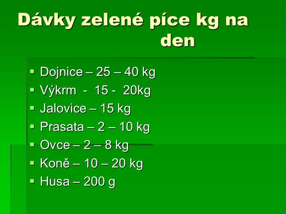 Dávky zelené píce kg na den  Dojnice – 25 – 40 kg  Výkrm - 15 - 20kg  Jalovice – 15 kg  Prasata – 2 – 10 kg  Ovce – 2 – 8 kg  Koně – 10 – 20 kg  Husa – 200 g
