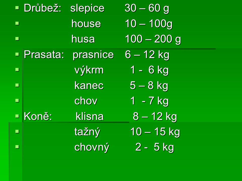  Drůbež: slepice 30 – 60 g  house 10 – 100g  husa 100 – 200 g  Prasata: prasnice 6 – 12 kg  výkrm 1 - 6 kg  kanec 5 – 8 kg  chov 1 - 7 kg  Koně: klisna 8 – 12 kg  tažný 10 – 15 kg  chovný 2 - 5 kg