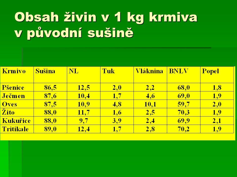Obsah živin v 1 kg krmiva v původní sušině
