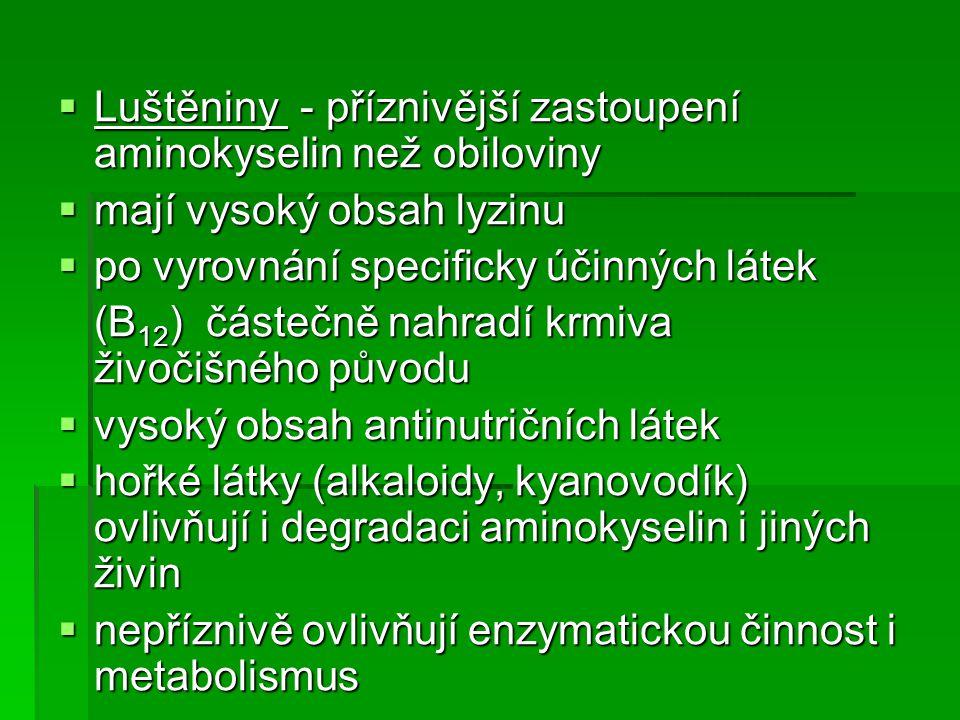  Luštěniny - příznivější zastoupení aminokyselin než obiloviny  mají vysoký obsah lyzinu  po vyrovnání specificky účinných látek (B 12 ) částečně nahradí krmiva živočišného původu  vysoký obsah antinutričních látek  hořké látky (alkaloidy, kyanovodík) ovlivňují i degradaci aminokyselin i jiných živin  nepříznivě ovlivňují enzymatickou činnost i metabolismus