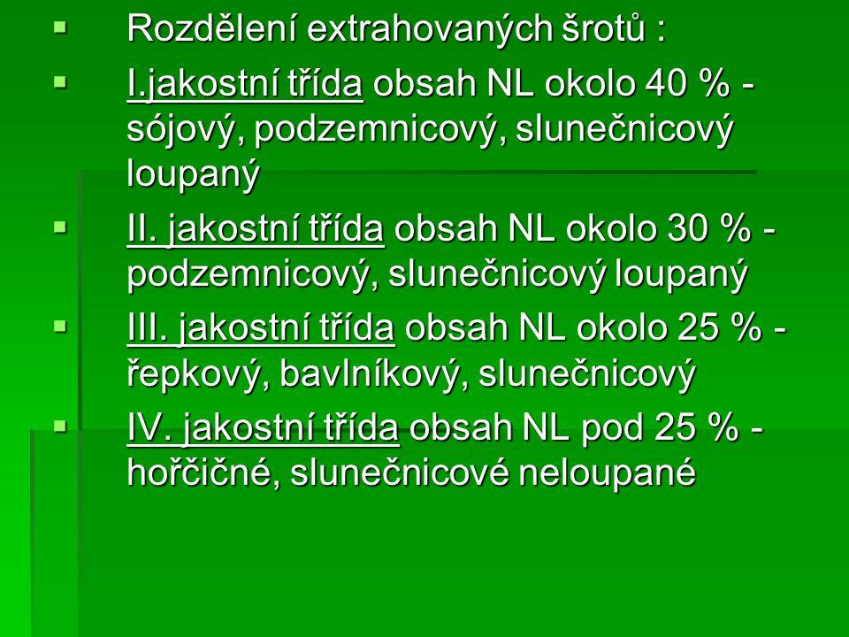  Rozdělení extrahovaných šrotů :  I.jakostní třída obsah NL okolo 40 % - sójový, podzemnicový, slunečnicový loupaný  II.