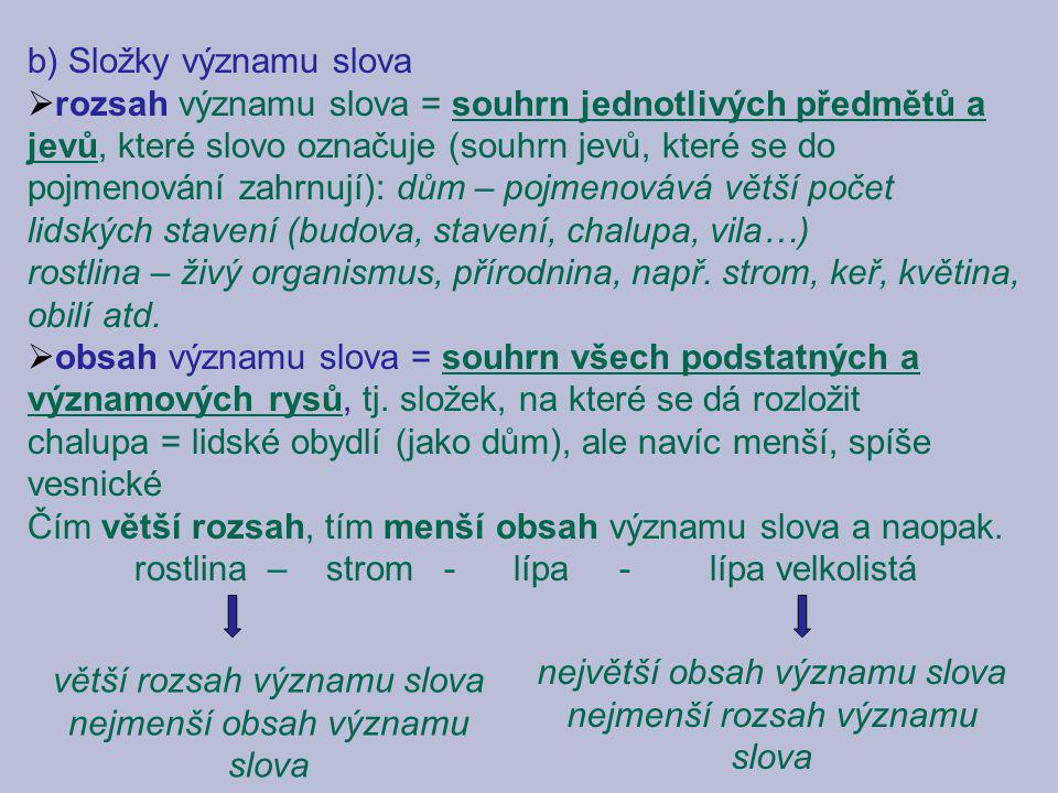 b) Složky významu slova  rozsah významu slova = souhrn jednotlivých předmětů a jevů, které slovo označuje (souhrn jevů, které se do pojmenování zahrnují): dům – pojmenovává větší počet lidských stavení (budova, stavení, chalupa, vila…) rostlina – živý organismus, přírodnina, např.