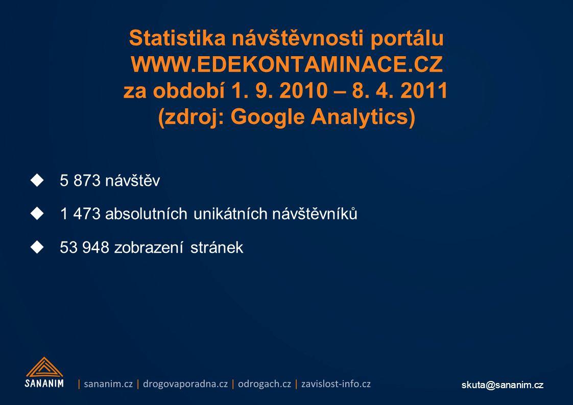 skuta@sananim.cz Statistika návštěvnosti portálu WWW.EDEKONTAMINACE.CZ za období 1. 9. 2010 – 8. 4. 2011 (zdroj: Google Analytics)  5 873 návštěv  1