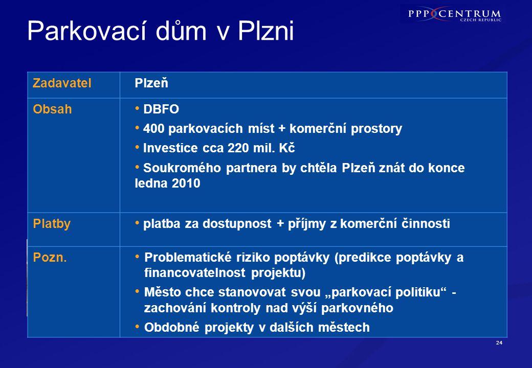 24 Parkovací dům v Plzni Plzen ZadavatelPlzeň Obsah DBFO 400 parkovacích míst + komerční prostory Investice cca 220 mil. Kč Soukromého partnera by cht