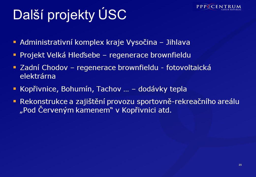 25 Další projekty ÚSC  Administrativní komplex kraje Vysočina – Jihlava  Projekt Velká Hleďsebe – regenerace brownfieldu  Zadní Chodov – regenerace